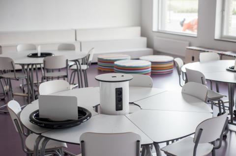 Det digitala klassrummet