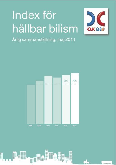 Index visar att svensk bilism blivit mer hållbar – men vi minskar inte längre koldioxidutsläppen i samma takt