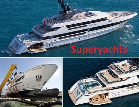 Emerging Growth Of Superyachts Market 2019: Report gives immense knowledge on the competitive nature Analysis Forecast by 2027