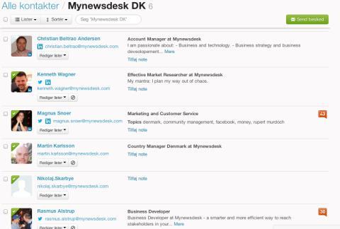Mere socialt netværk på Mynewsdesk