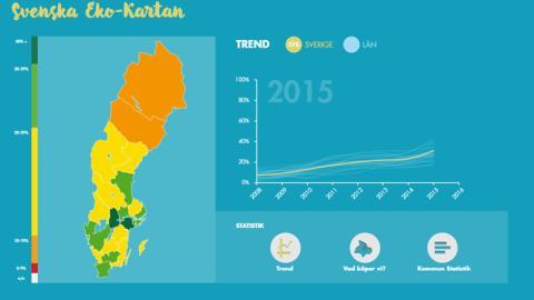 Ekokartan visar vägen till alla ekosiffror för 2015!