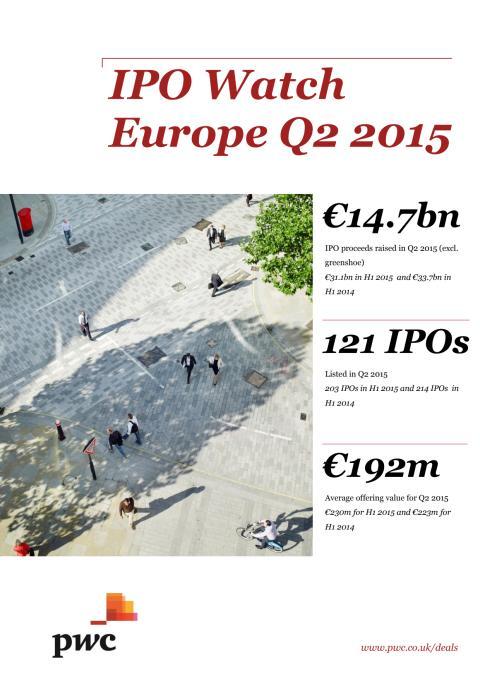IPO Watch 1. halvår 2015
