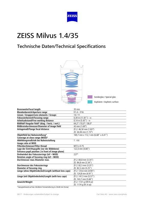 Zeiss Milvus 35mm f/1.4 specifikation sheet