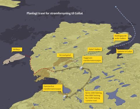 Kart over strømforsyning Goliat