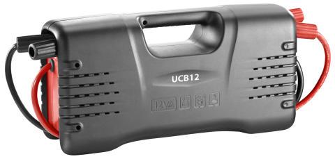 UCB12