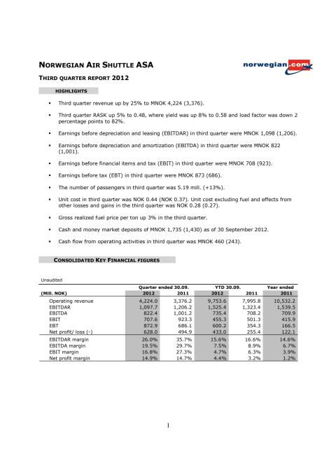 Norwegian Q3 2012 Report
