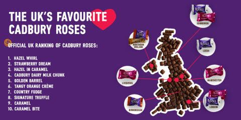 Snackmap Roses Twitter