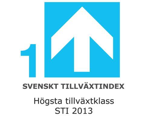 Mynewsdesk har uppnått den högsta tillväxtklassen hos Svenskt Tillväxtindex