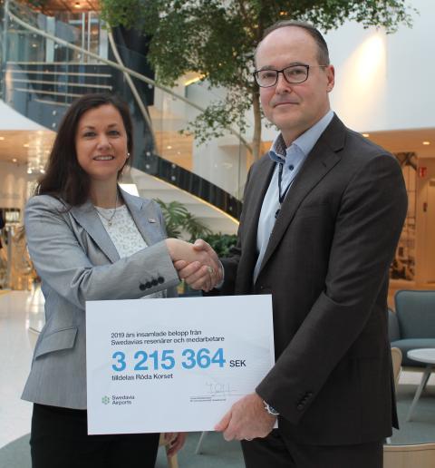 Swedavias resenärer och medarbetare samlar miljonbelopp till Svenska Röda Korset