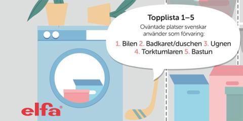 Oväntade platser svenskar använder som förvaring