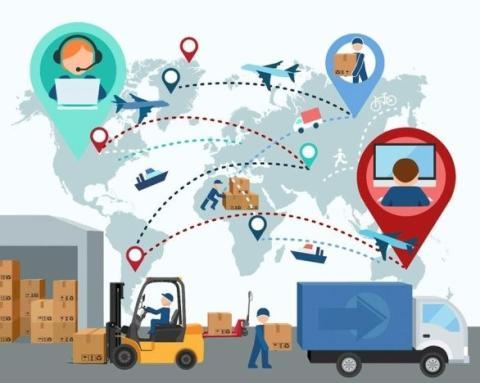 Saas-Based Supply Chain Management Software Market: Business Opportunities, Current Trends, Market Challenges & Global Industry Analysis by 2022