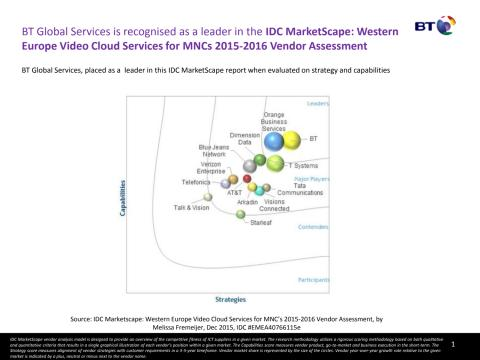2015 IDC Westerm Europe Video Cloud Services