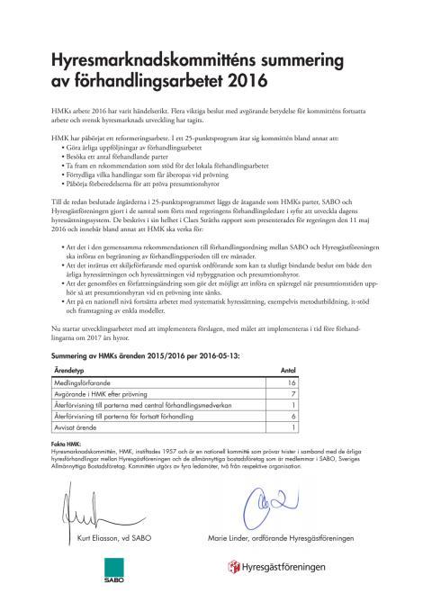 Hyresmarknadskommittén: Sammanfattning av årets arbete