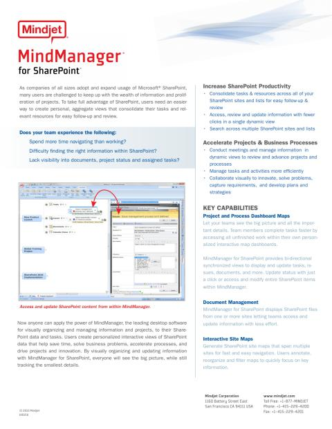 Informationsblad - MindManager for SharePoint
