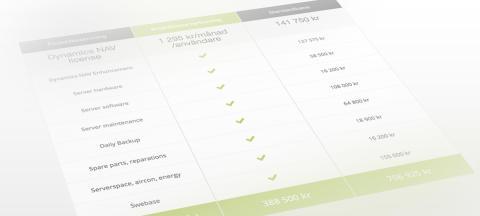 BrightCom årets Microsoft NAV Partner.