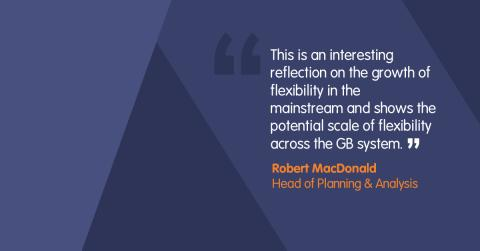 The evolution of consultancy, planning & analysis, and the modern grid
