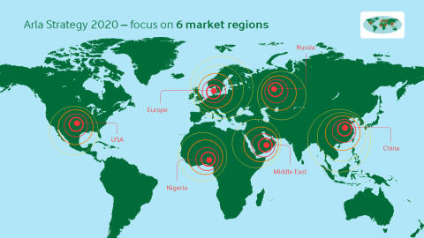 Arla Strategy 2020 market regions