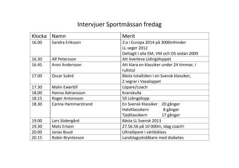 Intervjuer Sportmässan 2014 Lidingöloppet