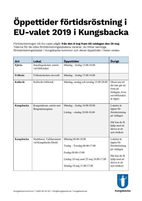 Kungsbackas öppettider förtidsröstning EU-val 2019