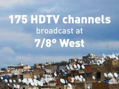 Eutelsat 7/8° West nadaje tempo rozwoju HDTV na Bliskim Wschodzie i w Afryce Północnej
