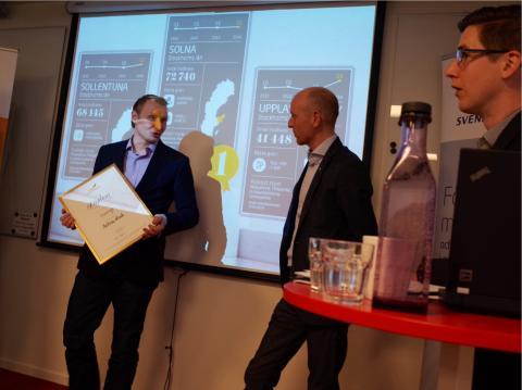 Solna etta i landet igen - Svenskt Näringslivs ranking företagsvänligaste kommun