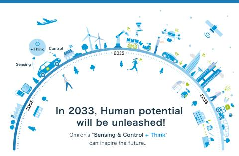 [Technology Infographics] Futuristic  Technologies for 2033