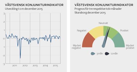 Företagen i Skaraborg ser fortsatt positivt på framtiden