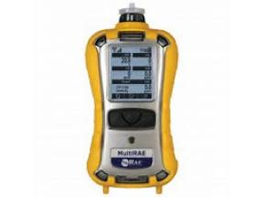 Global Portable Gas Detection Equipment Market Research Report 2017