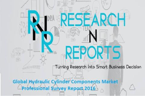 A New Study Says That Global Hydraulic Cylinder Components Market Will Make a Huge Impact In Future
