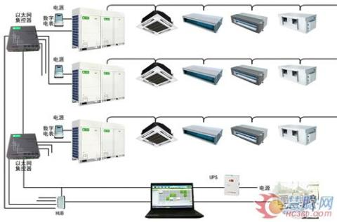 QYResearch: VRF Air Conditioner Industry Research Report