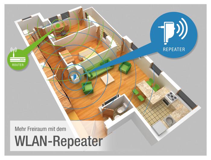 Mehr Freiraum mit dem WLAN-Repeater