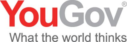 YouGov Danmark