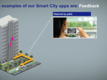 Smart Cities for real people
