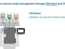 Optimal contrast media management through CM-Select and CM-Loop