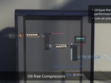 Compressed air cooling  - with Airec