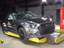 Ford Mustang crash tests 2017
