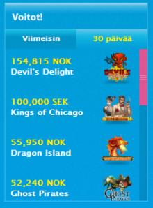 Suuri 11 000 Euron voitti napsahti uudessa Kings of Chicago kolikkopelissä!