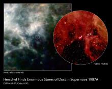 Döda stjärnor universums stoftfabriker