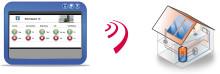 SMS-styrning för webben