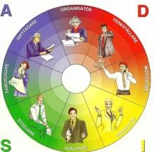 Är du röd, grön, blå eller gul?