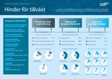 Infograf hinder för tillväxt FVOV 2014