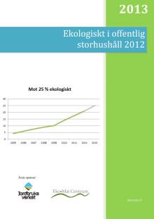 Ekologiskt i offentliga storhushåll 2012, rapport 2013