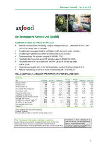 Delårsrapport Axfood AB 1 jan–30 sep 2012