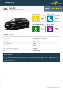 Audi Q8 Euro NCAP datasheet Dec 2019