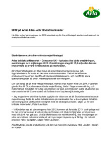 2012 på Arlas kärn- och tillväxtmarknader