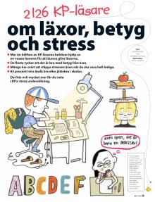 Kamratpostens undersökning om stress - sep 2015