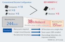 Supercap (EDLC) Cell Balancing IC
