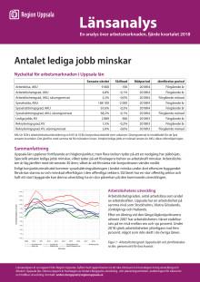 Länsanalys arbetsmarknaden kvartal 4 2018