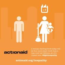 Ny rapport från ActionAid visar att kvinnor jobbar fyra år längre än män