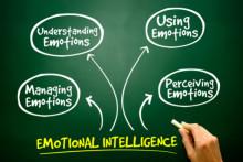 ARMI hold Invite Only Workshop on Emotional Intelligence for Aspiring Entrepreneurs